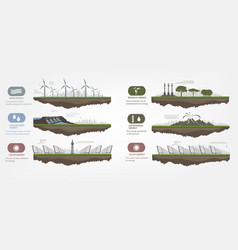 Renewable energy in the examples vector