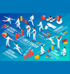 Isometric fencing infographic background vector