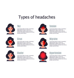 Types of headaches set of headache types vector