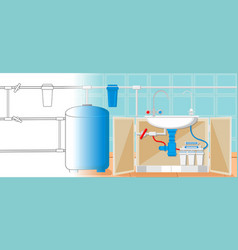 Water treatment in kitchen concept vector