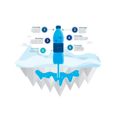 Natural cold water source water infographics vector