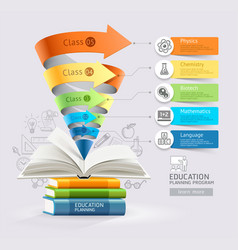 books step education cone infographics vector image vector image