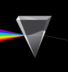 refraction of light through a prism vector image