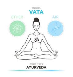 vata dosha - ayurvedic physical constitution vector image