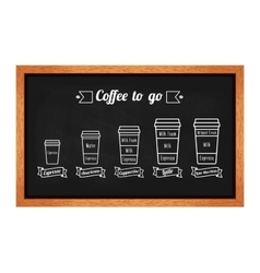 Coffee to go Coffe types and recipe White line vector