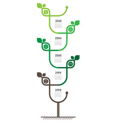 timeline of sustainable development and growth of vector image