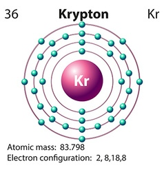 Symbol and electron diagram for krypton vector