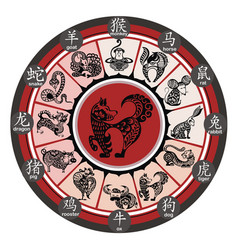 chinese zodiac wheel with signs vector image