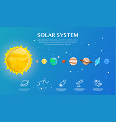 solar system infographic in universe concept vector image
