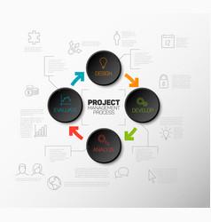project management process diagram concept vector image
