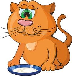 Cartoon cat vector