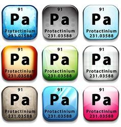 Protactinium vector