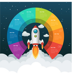 8 steps business start-up infographic vector