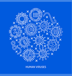 human viruses round concept banner in line style vector image