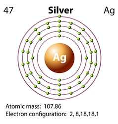 Symbol and electron diagram for Silver vector image