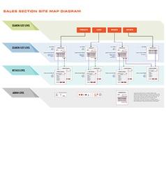 Web Site Sales Navigation Prototype Framework vector image