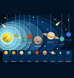 solar system infographics paper cut vector image