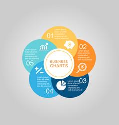 business diagram circle vector image