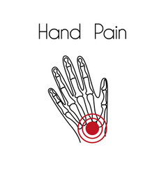 Hand pain linear icon vector