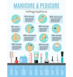 Manicure Pedicure Infographic Elements Flat Poster vector