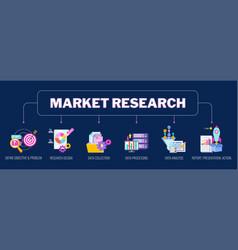 market research concept banner define objective vector image