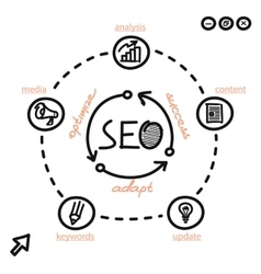 Seo Concept Optimize Adapt and Success vector image