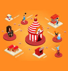isometric circus composition vector image