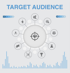Target audience infographic with icons contains vector