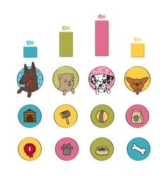 Dogs infographics elements vector image