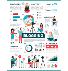 Blogging media activity infographics vector