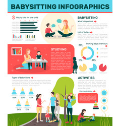 active babysitting flat infographics vector image