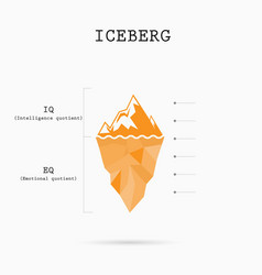 Risk analysis iceberg with intelligence quotient vector