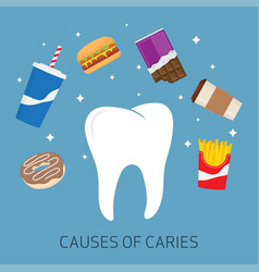 Factors and causes provoking caries and teeth vector