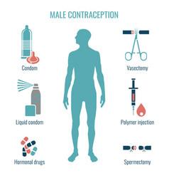 Man contraception pictograms vector