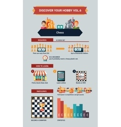 Chess - poster brochure cover template vector image