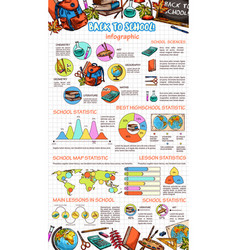 school education sketch infographics vector image