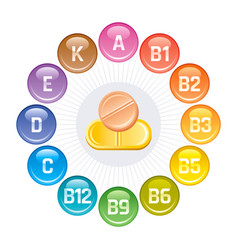 Vitamins icons rainbow color glossy balls logo vector
