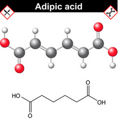 Adipic acid chemical formula vector image vector image