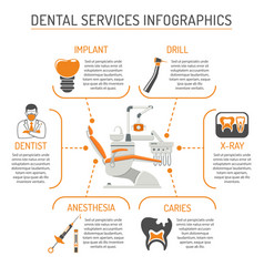 Dental services and stomatology infographics vector