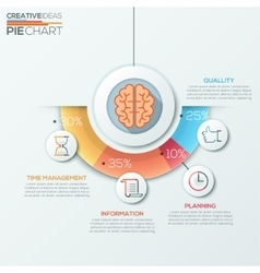 Education concept - brain and science vector