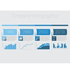 Retro Timeline Infographic design template vector image