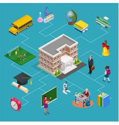 kids back to school school supplies concept vector image