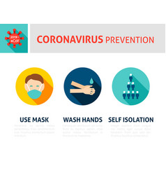 coronavirus prevention infographic vector image