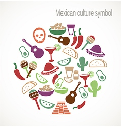 Mexican culture symbols vector image