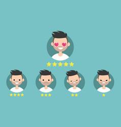 star rating system set of emotional portraits vector image