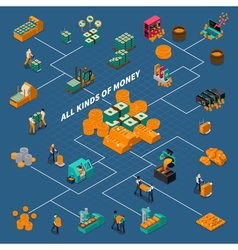 Business Industry Isometric Flowchart vector