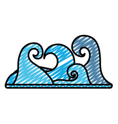 doodle nature waves tropical ocean style vector image