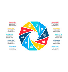 Cycle infographic diagram with 10 options vector