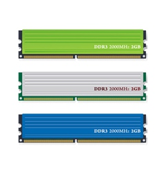 Ddr3 memory modules vector