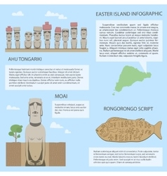 Easter island infographic moai on different vector